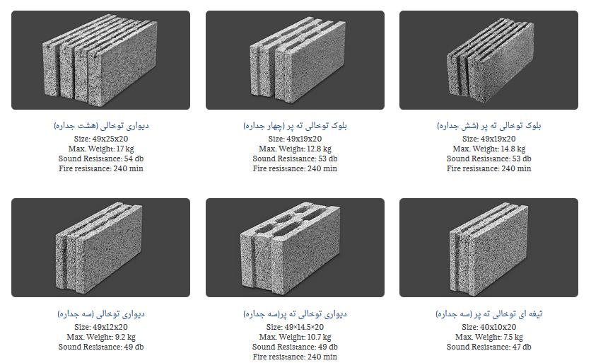 انواع بلوک های لیکا